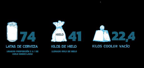 kilos-110