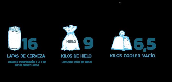 kilos-20