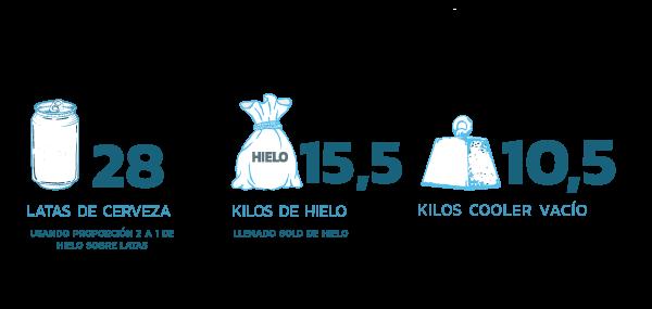 kilos-45