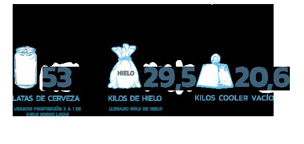 kilos-75-1